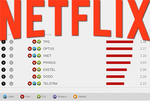 Top 5 Aussie ISPs for Watching Netflix: the Plans You Need
